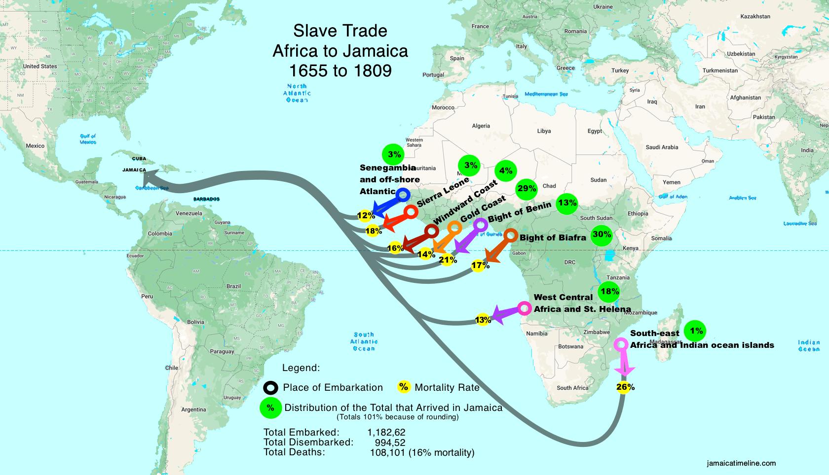 the slave trade route